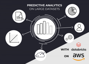 Databricks notebooks with AWS for predictive analytics