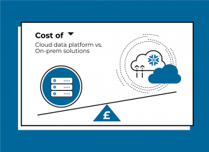 Snowflake cost versus on-prem solutions cost