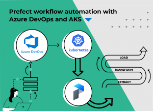 Prefect workflow automation