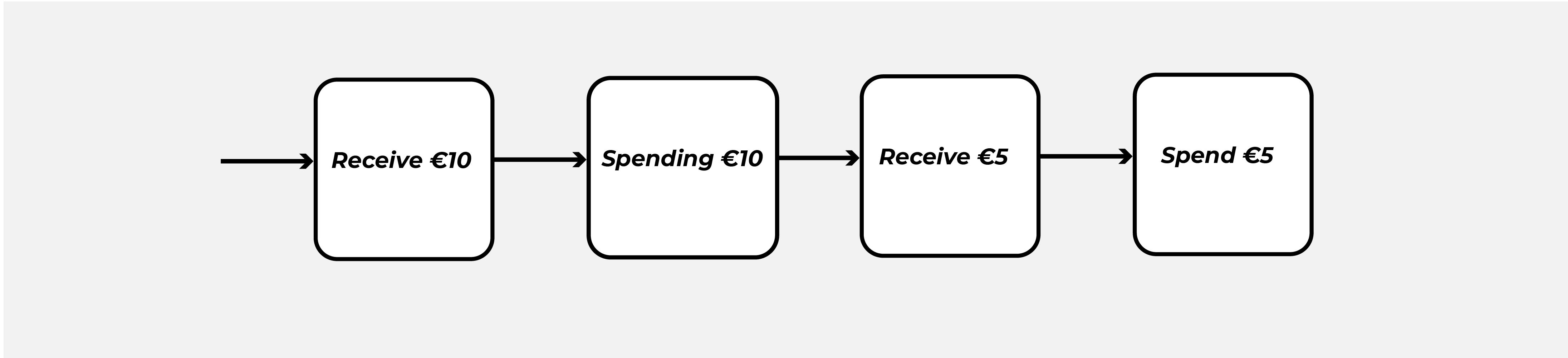 transaction-events