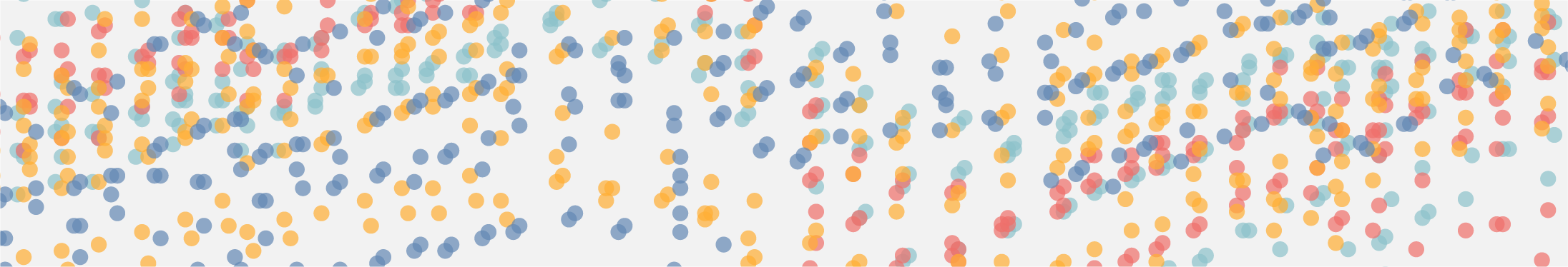 Integrating data governance with Tableau