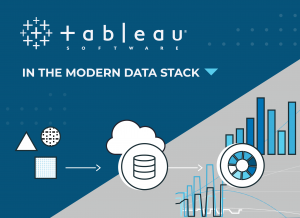 Tableau in the MDS blog cover